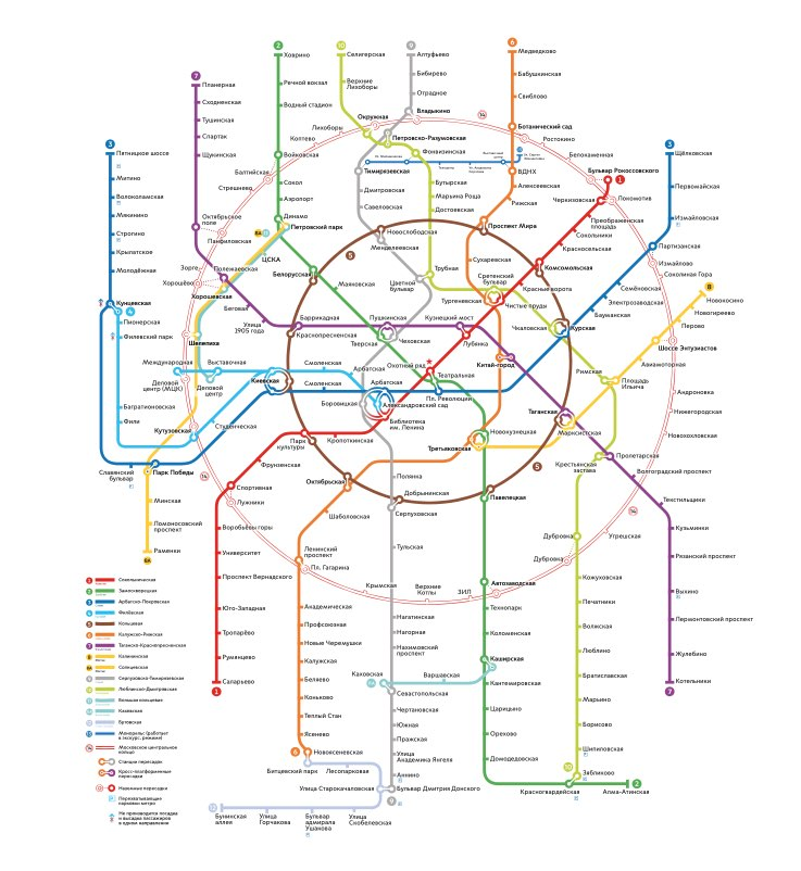 Metro Map Moscow