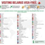 How to travel to Belarus without a visa (visa-free) and with visa